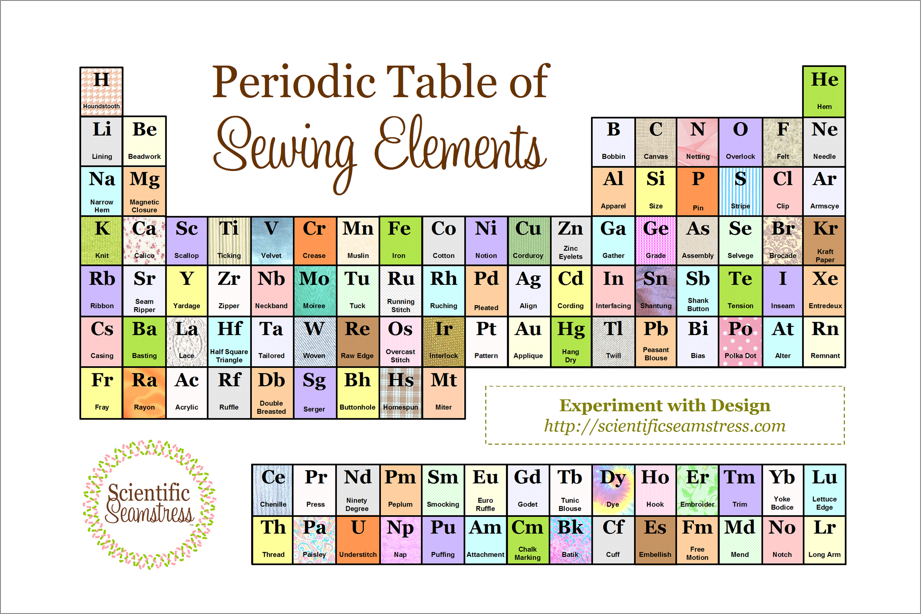 Cute periodic table images periodic table images free embroidery designs cute embroidery designs thought of this yesterday when suedewsberry showed her stitching of gamestrikefo Gallery